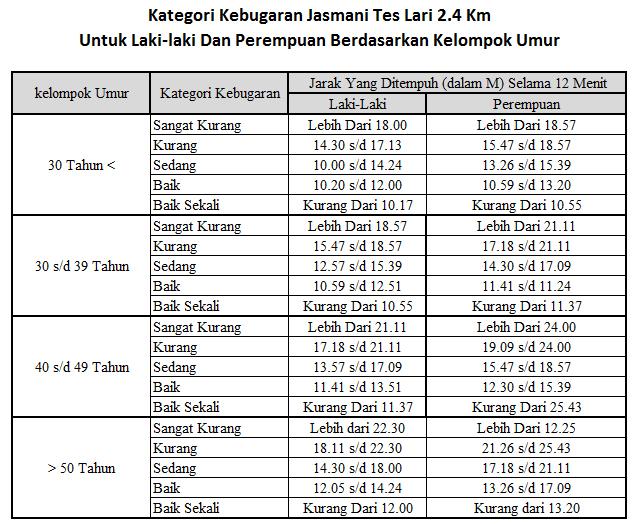 Latihan Soal Psikotes Terbaru Psikotes Contoh Soal Latihan Cpns Online Contoh Soal Cpns 2013